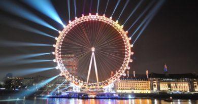 Лондонский глаз: фото-муви в поднебесье